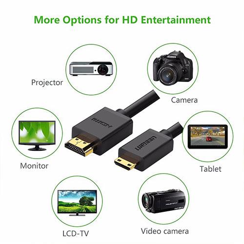 ugreen-mini-hdmi-to-hdmi-cable-1