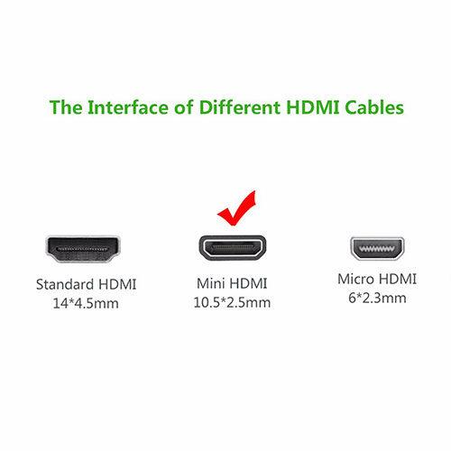 ugreen-mini-hdmi-to-hdmi-cable